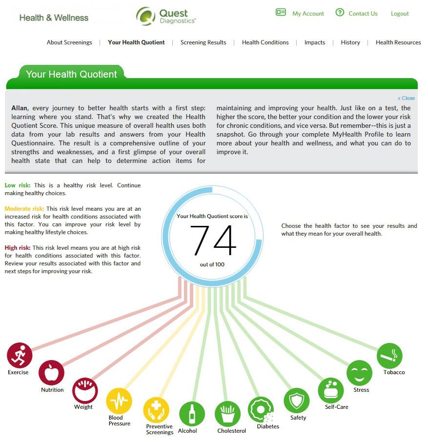 Quest Diagnostics Health & Wellness Reviews   Quest